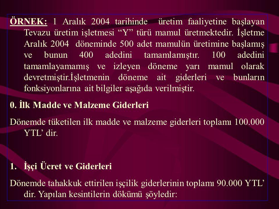 ÖRNEK: 1 Aralık 2004 tarihinde üretim faaliyetine başlayan Tevazu üretim işletmesi Y türü mamul üretmektedir.