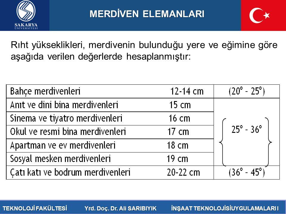 TEKNOLOJİ FAKÜLTESİ Prof.Dr.