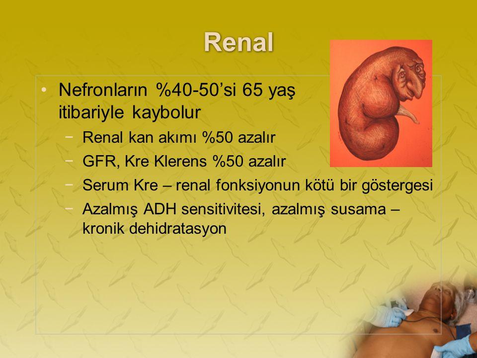 Renal Nefronların %40-50'si 65 yaş itibariyle kaybolur −Renal kan akımı %50 azalır −GFR, Kre Klerens %50 azalır −Serum Kre – renal fonksiyonun kötü bir göstergesi −Azalmış ADH sensitivitesi, azalmış susama – kronik dehidratasyon