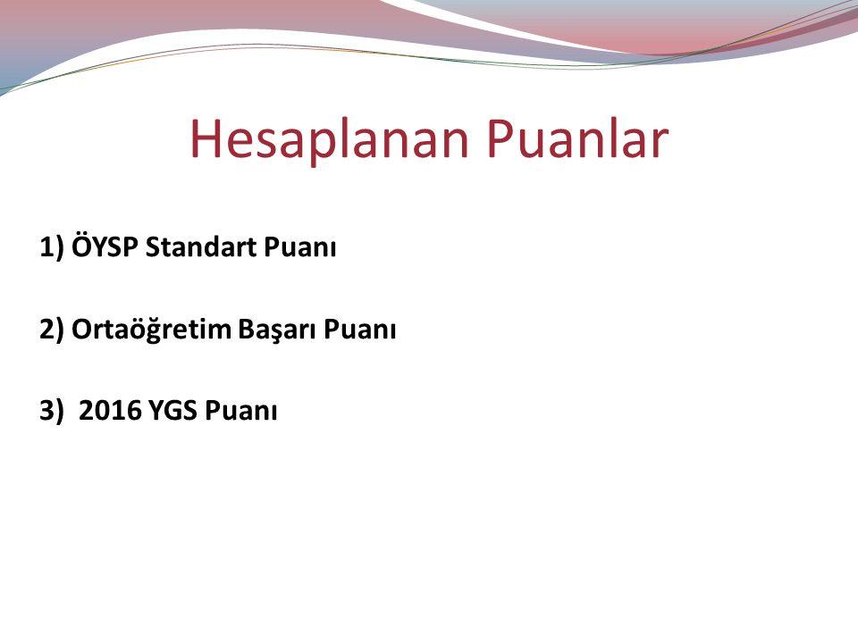 Hesaplanan Puanlar 1) ÖYSP Standart Puanı 2) Ortaöğretim Başarı Puanı 3) 2016 YGS Puanı