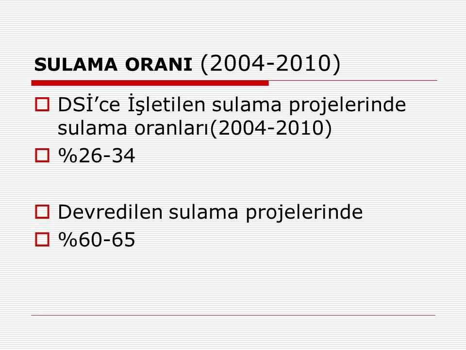 SULAMA ORANI (2004-2010)  DSİ'ce İşletilen sulama projelerinde sulama oranları(2004-2010)  %26-34  Devredilen sulama projelerinde  %60-65