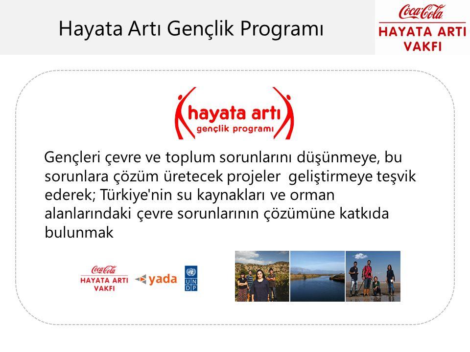 Hayata Artı Gençlik Programı Gençleri çevre ve toplum sorunlarını düşünmeye, bu sorunlara çözüm üretecek projeler geliştirmeye teşvik ederek; Türkiye'