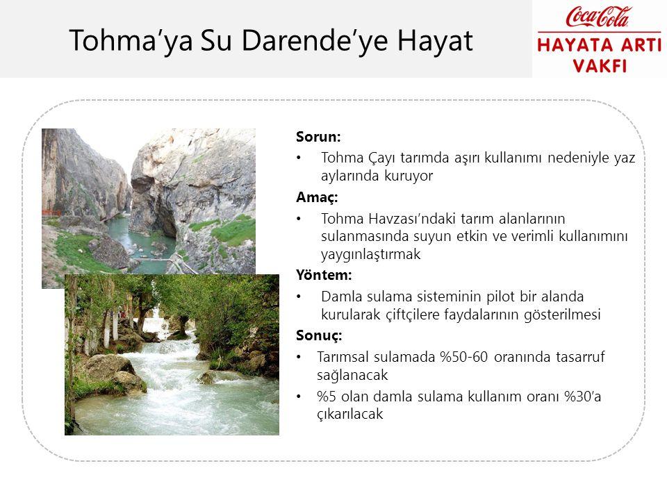 Tohma'ya Su Darende'ye Hayat Sorun: Tohma Çayı tarımda aşırı kullanımı nedeniyle yaz aylarında kuruyor Amaç: Tohma Havzası'ndaki tarım alanlarının sul
