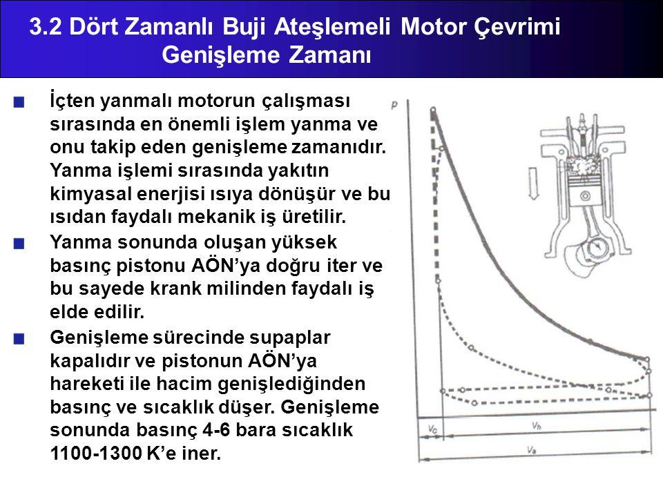 3.2 Dört Zamanlı Buji Ateşlemeli Motor Çevrimi Genişleme Zamanı İçten yanmalı motorun çalışması sırasında en önemli işlem yanma ve onu takip eden genişleme zamanıdır.