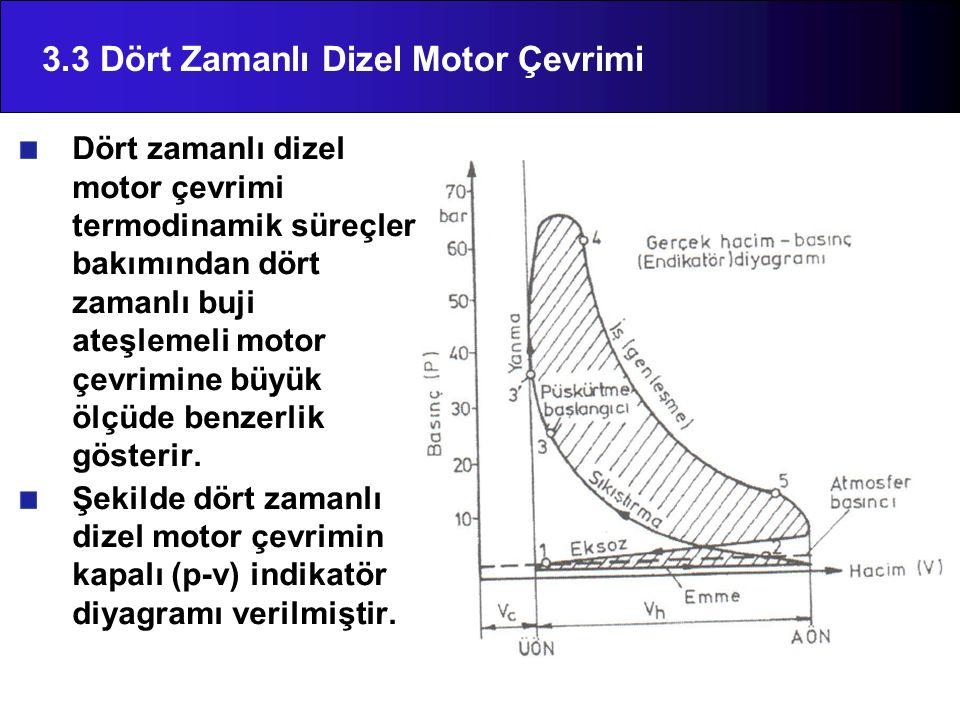 Dört zamanlı dizel motor çevrimi termodinamik süreçler bakımından dört zamanlı buji ateşlemeli motor çevrimine büyük ölçüde benzerlik gösterir.