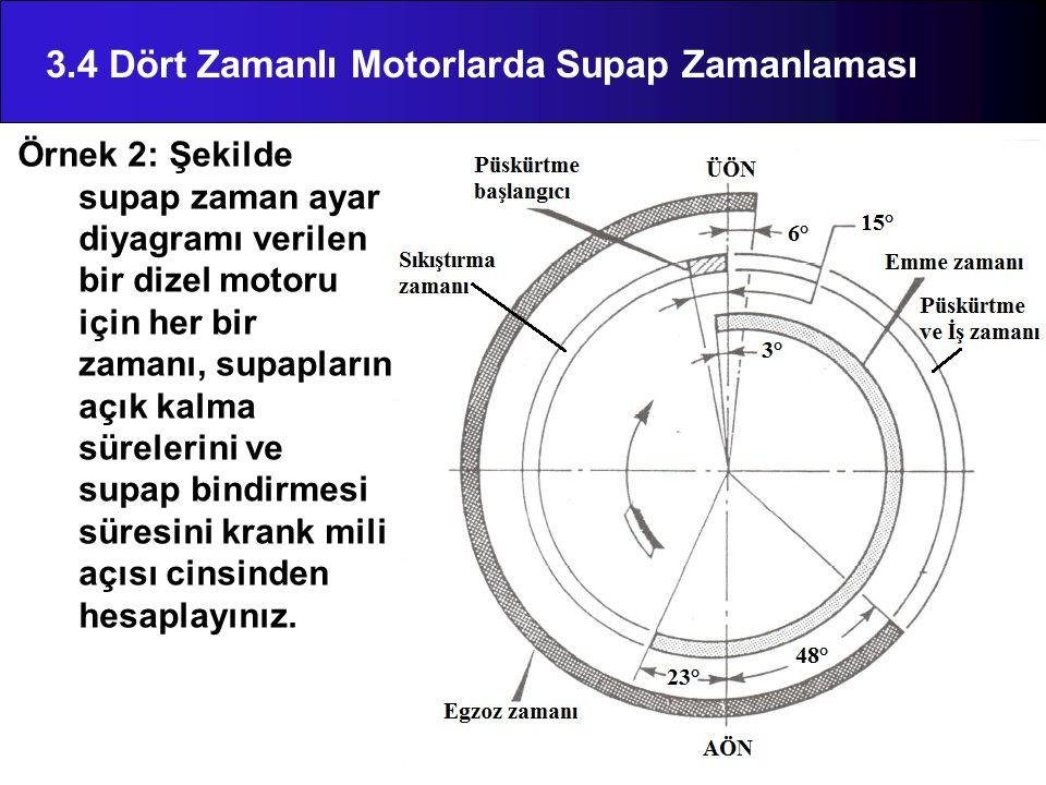 3.4 Dört Zamanlı Motorlarda Supap Zamanlaması Örnek 2: Şekilde supap zaman ayar diyagramı verilen bir dizel motoru için her bir zamanı, supapların açık kalma sürelerini ve supap bindirmesi süresini krank mili açısı cinsinden hesaplayınız.