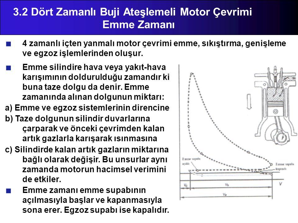 3.2 Dört Zamanlı Buji Ateşlemeli Motor Çevrimi Emme Zamanı 4 zamanlı içten yanmalı motor çevrimi emme, sıkıştırma, genişleme ve egzoz işlemlerinden oluşur.