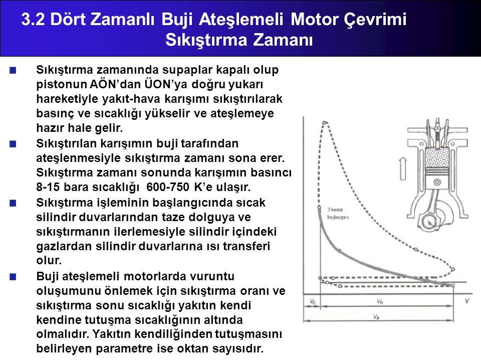 3.3 Dört Zamanlı Dizel Motor Çevrimi Genişleme Zamanı: Yanmanın bir bölümü genişleme zamanı içinde gerçekleşir.