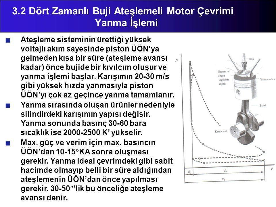 3.7 İki Zamanlı Motorlarda Zamanlar İki zamanlı motorların buji ateşlemeli olanları karterden doldurmalı ve dizel olanları süpürmeli motorlar olarak adlandırılır.