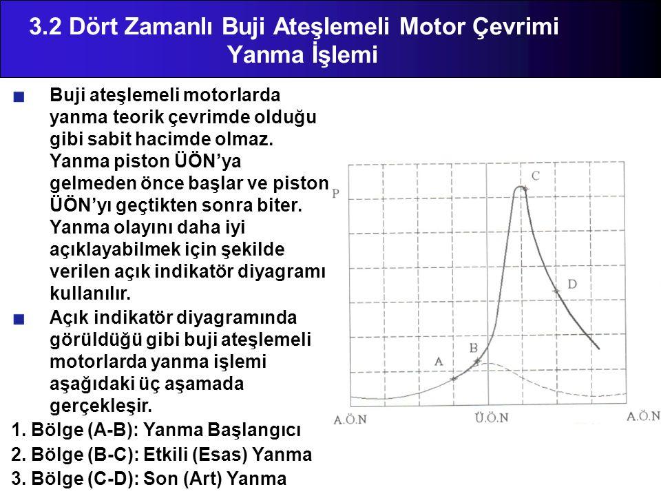 3.2 Dört Zamanlı Buji Ateşlemeli Motor Çevrimi Yanma İşlemi Buji ateşlemeli motorlarda yanma teorik çevrimde olduğu gibi sabit hacimde olmaz.