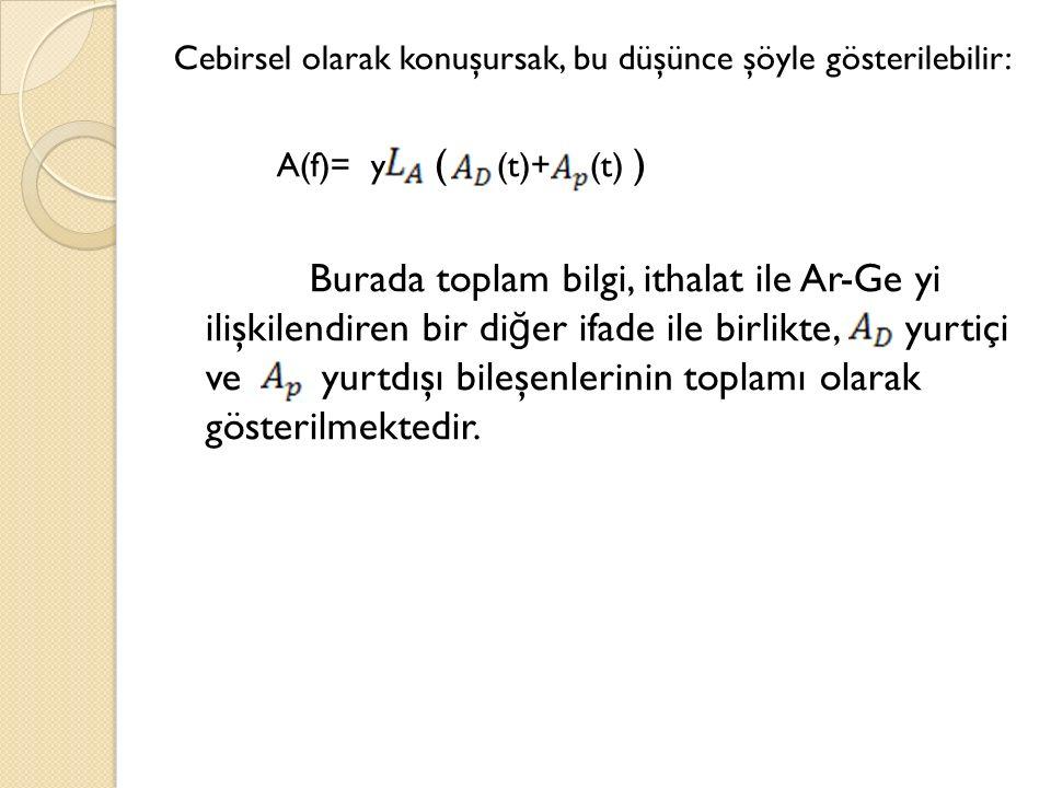 Cebirsel olarak konuşursak, bu düşünce şöyle gösterilebilir: A(f)= y ( (t)+ (t) ) Burada toplam bilgi, ithalat ile Ar-Ge yi ilişkilendiren bir di ğ er ifade ile birlikte, yurtiçi ve yurtdışı bileşenlerinin toplamı olarak gösterilmektedir.