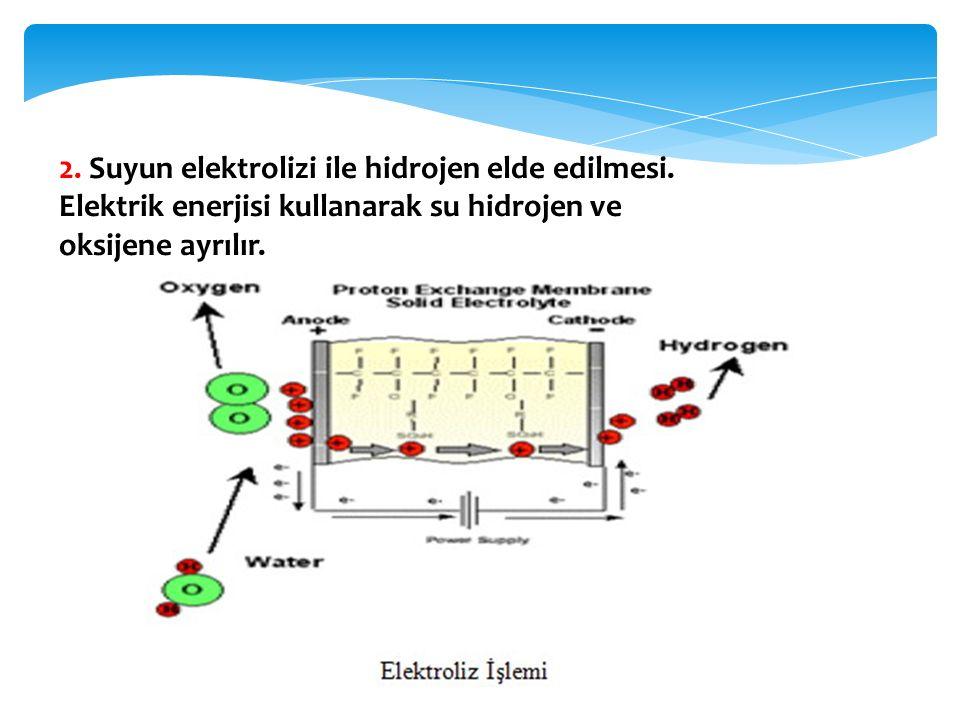 2. Suyun elektrolizi ile hidrojen elde edilmesi. Elektrik enerjisi kullanarak su hidrojen ve oksijene ayrılır.