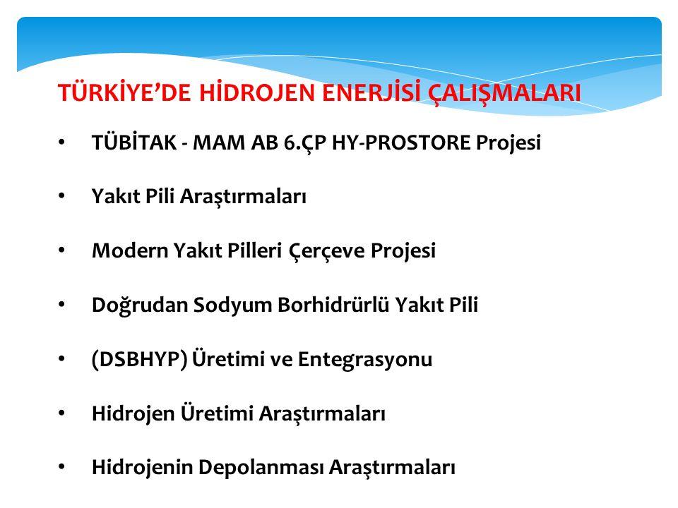TÜRKİYE'DE HİDROJEN ENERJİSİ ÇALIŞMALARI TÜBİTAK - MAM AB 6.ÇP HY-PROSTORE Projesi Yakıt Pili Araştırmaları Modern Yakıt Pilleri Çerçeve Projesi Doğru