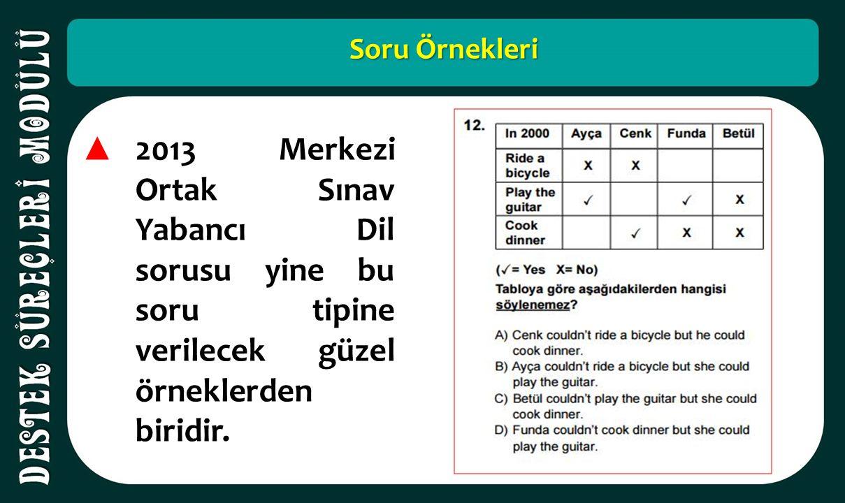Soru Örnekleri ▲ 2013 Merkezi Ortak Sınav Yabancı Dil sorusu yine bu soru tipine verilecek güzel örneklerden biridir.