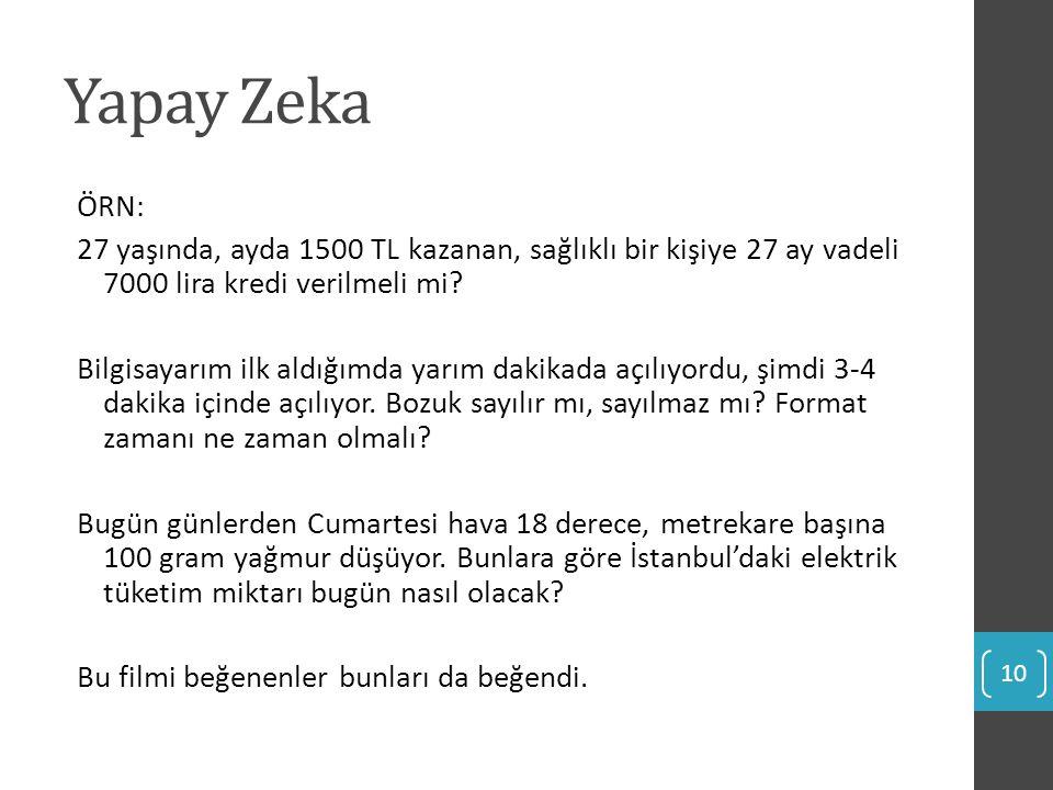 Yapay Zeka ÖRN: 27 yaşında, ayda 1500 TL kazanan, sağlıklı bir kişiye 27 ay vadeli 7000 lira kredi verilmeli mi? Bilgisayarım ilk aldığımda yarım daki