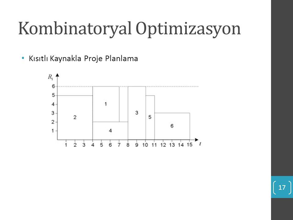 Kombinatoryal Optimizasyon Kısıtlı Kaynakla Proje Planlama 17