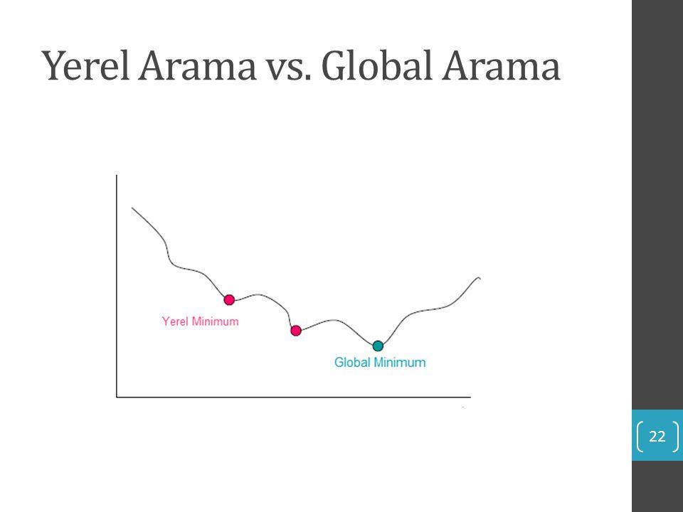 Yerel Arama vs. Global Arama 22