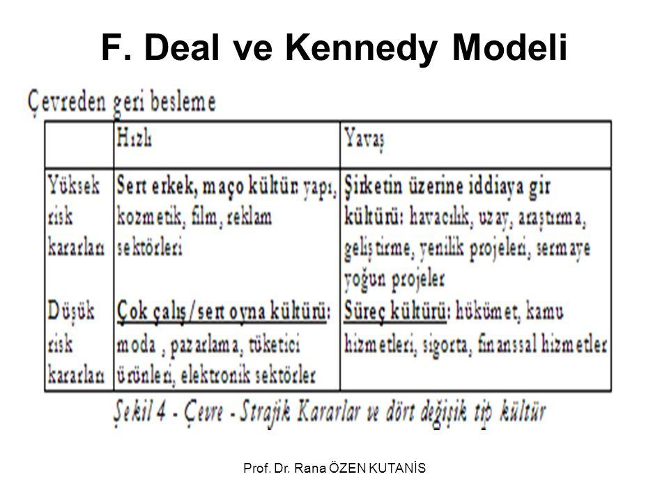 Prof. Dr. Rana ÖZEN KUTANİS F. Deal ve Kennedy Modeli