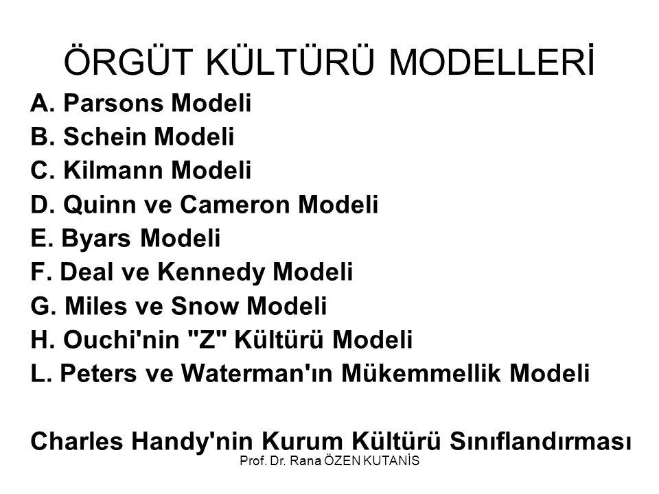 Prof. Dr. Rana ÖZEN KUTANİS ÖRGÜT KÜLTÜRÜ MODELLERİ A. Parsons Modeli B. Schein Modeli C. Kilmann Modeli D. Quinn ve Cameron Modeli E. Byars Modeli F.