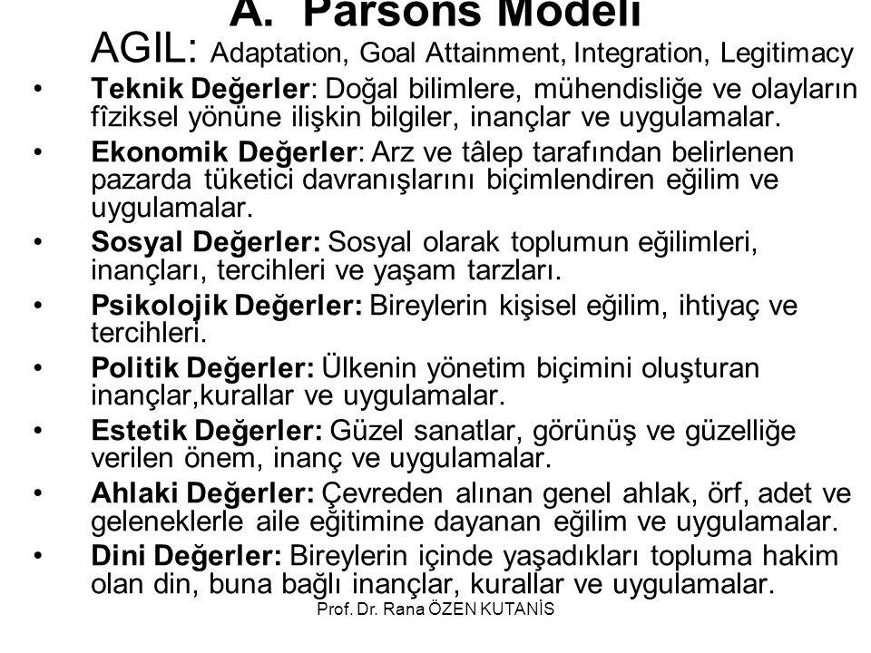 Prof. Dr. Rana ÖZEN KUTANİS A.Parsons Modeli AGIL: Adaptation, Goal Attainment, Integration, Legitimacy Teknik Değerler: Doğal bilimlere, mühendisliğe
