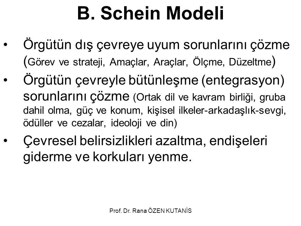 Prof. Dr. Rana ÖZEN KUTANİS B. Schein Modeli Örgütün dış çevreye uyum sorunlarını çözme ( Görev ve strateji, Amaçlar, Araçlar, Ölçme, Düzeltme ) Örgüt