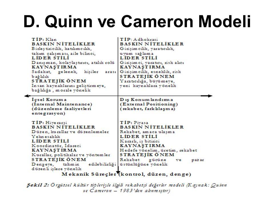 Prof. Dr. Rana ÖZEN KUTANİS D. Quinn ve Cameron Modeli