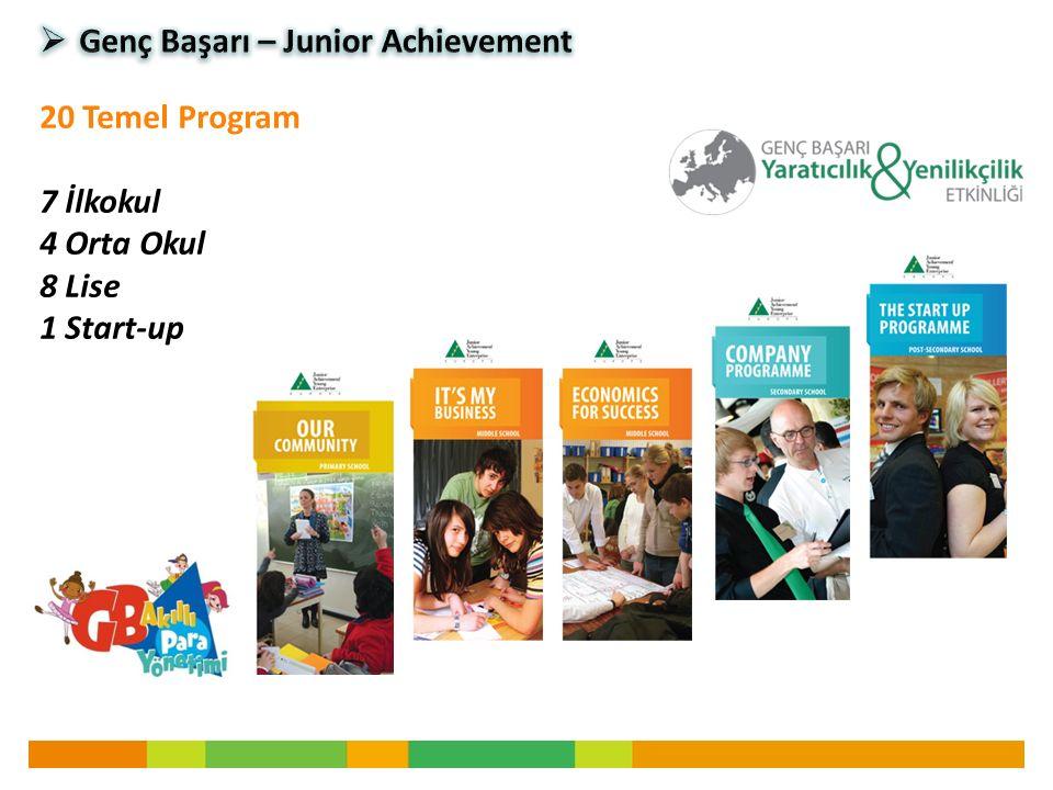 20 Temel Program 7 İlkokul 4 Orta Okul 8 Lise 1 Start-up