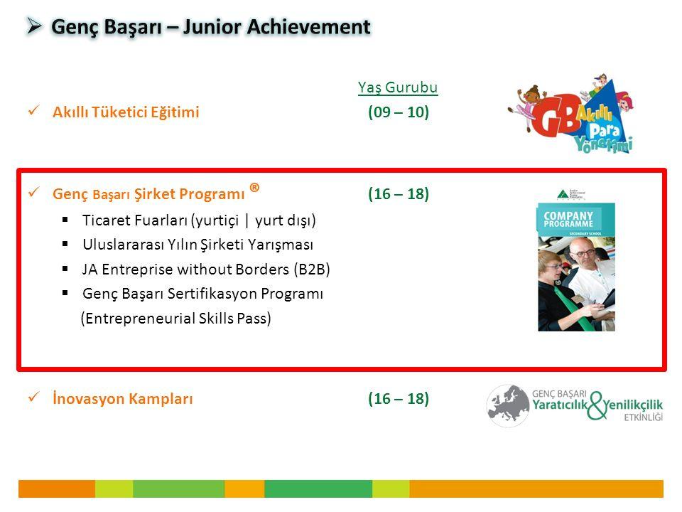 Yaş Gurubu Akıllı Tüketici Eğitimi (09 – 10) Genç Başarı Şirket Programı ® (16 – 18)  Ticaret Fuarları (yurtiçi | yurt dışı)  Uluslararası Yılın Şirketi Yarışması  JA Entreprise without Borders (B2B)  Genç Başarı Sertifikasyon Programı (Entrepreneurial Skills Pass) İnovasyon Kampları(16 – 18)