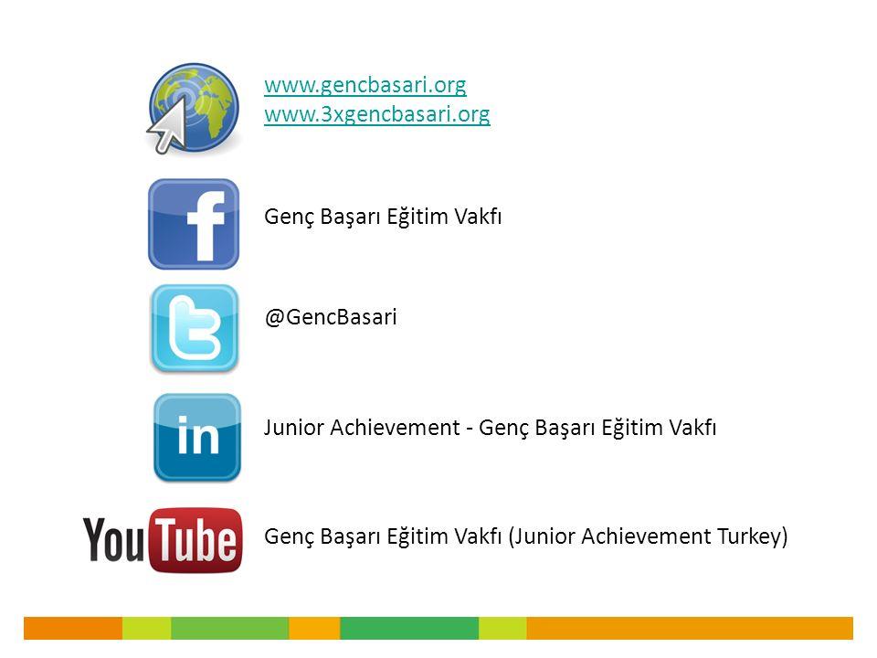 Genç Başarı Eğitim Vakfı @GencBasari Junior Achievement - Genç Başarı Eğitim Vakfı www.gencbasari.org www.3xgencbasari.org Genç Başarı Eğitim Vakfı (Junior Achievement Turkey)