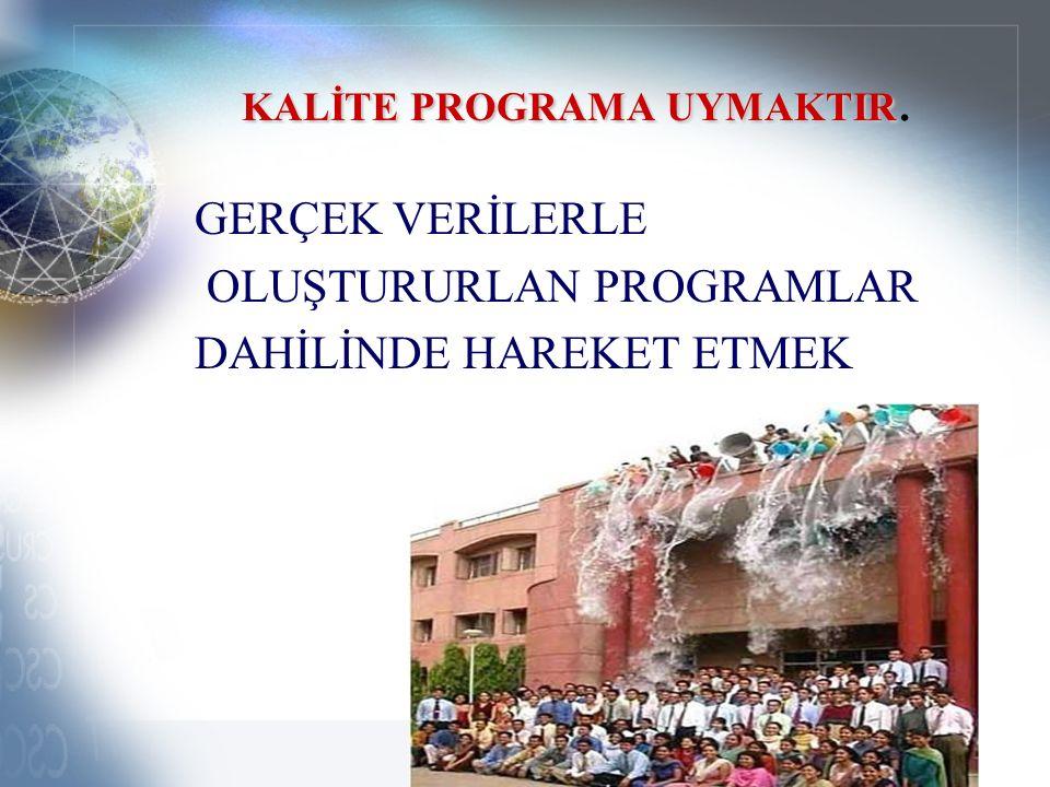 KALİTE PROGRAMA UYMAKTIR KALİTE PROGRAMA UYMAKTIR.