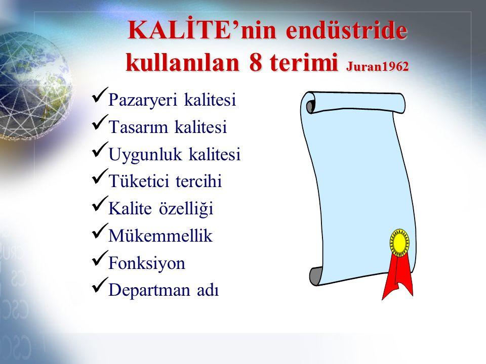 KALİTE'nin endüstride kullanılan 8 terimi Juran1962 Pazaryeri kalitesi Tasarım kalitesi Uygunluk kalitesi Tüketici tercihi Kalite özelliği Mükemmellik Fonksiyon Departman adı