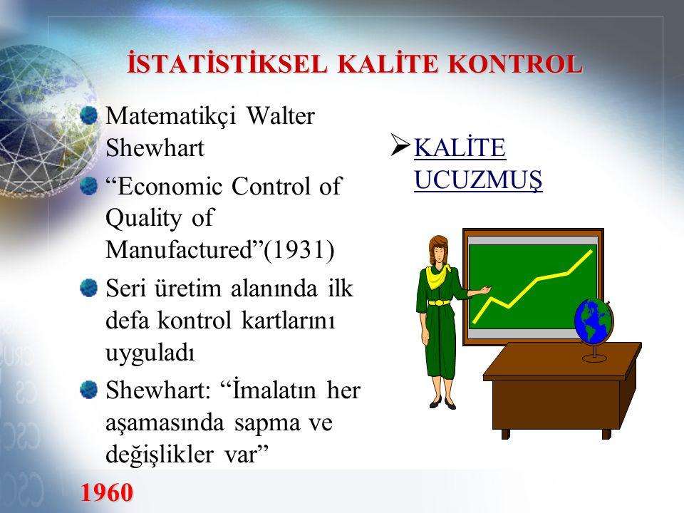 İSTATİSTİKSEL KALİTE KONTROL Matematikçi Walter Shewhart Economic Control of Quality of Manufactured (1931) Seri üretim alanında ilk defa kontrol kartlarını uyguladı Shewhart: İmalatın her aşamasında sapma ve değişlikler var 1960  KALİTE UCUZMUŞ