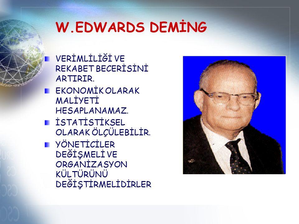 W.EDWARDS DEMİNG VERİMLİLİĞİ VE REKABET BECERİSİNİ ARTIRIR.