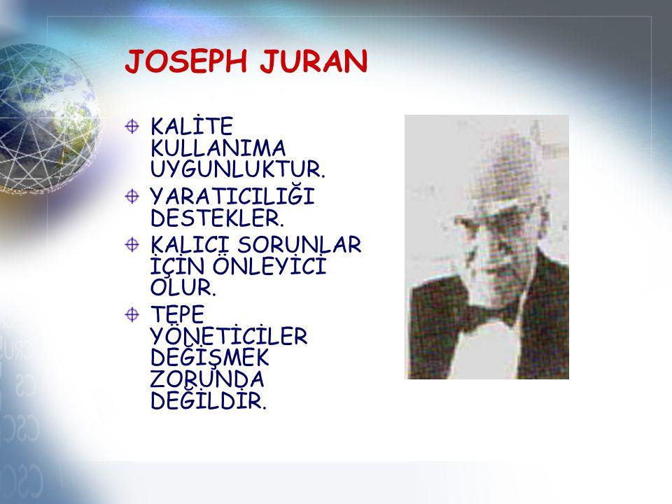 JOSEPH JURAN KALİTE KULLANIMA UYGUNLUKTUR. YARATICILIĞI DESTEKLER.