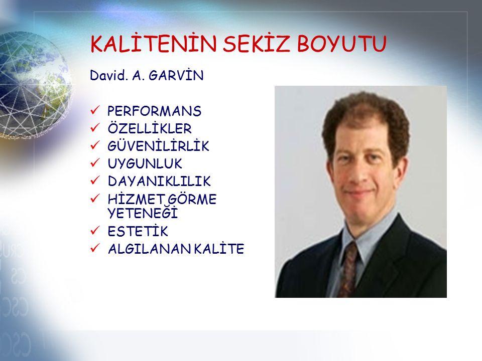 KALİTENİN SEKİZ BOYUTU David. A.