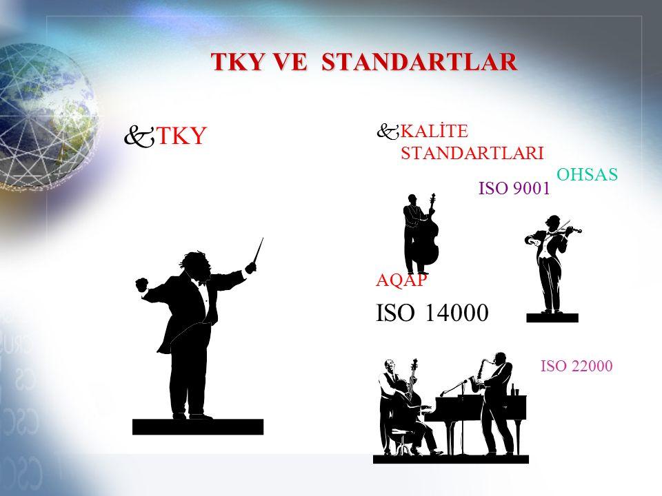 TKY VE STANDARTLAR kTKY kKALİTE STANDARTLARI ISO 9001 AQAP ISO 14000 ISO 22000 OHSAS