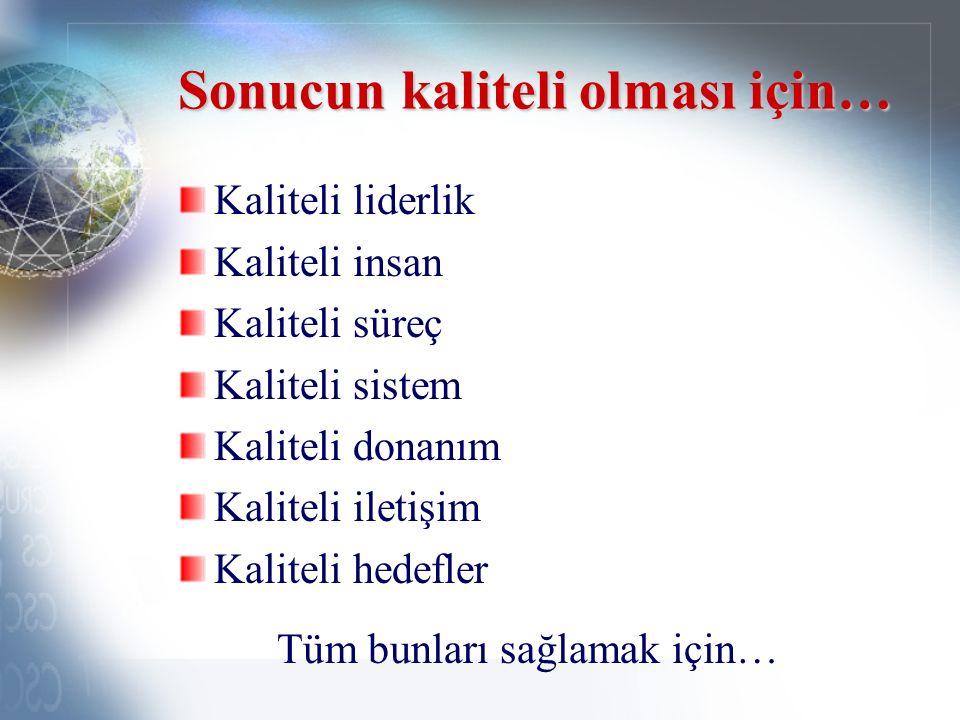 Sonucun kaliteli olması için… Kaliteli liderlik Kaliteli insan Kaliteli süreç Kaliteli sistem Kaliteli donanım Kaliteli iletişim Kaliteli hedefler Tüm bunları sağlamak için…