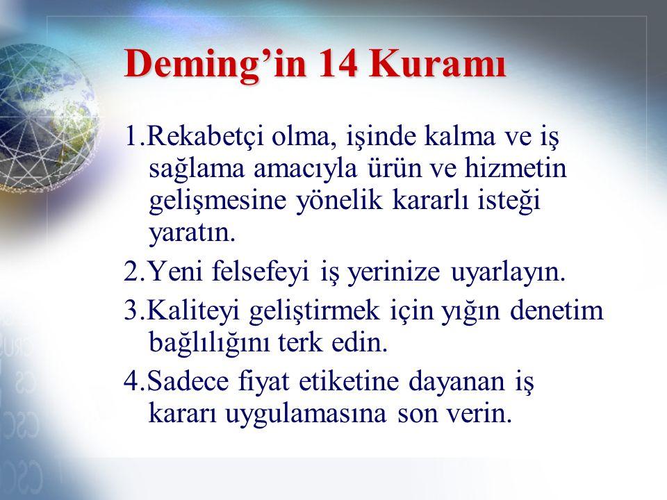 Deming'in 14 Kuramı 1.Rekabetçi olma, işinde kalma ve iş sağlama amacıyla ürün ve hizmetin gelişmesine yönelik kararlı isteği yaratın.