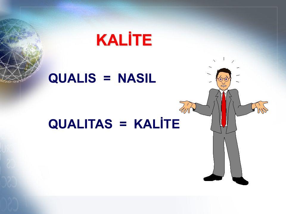QUALIS = NASIL QUALITAS = KALİTE KALİTE