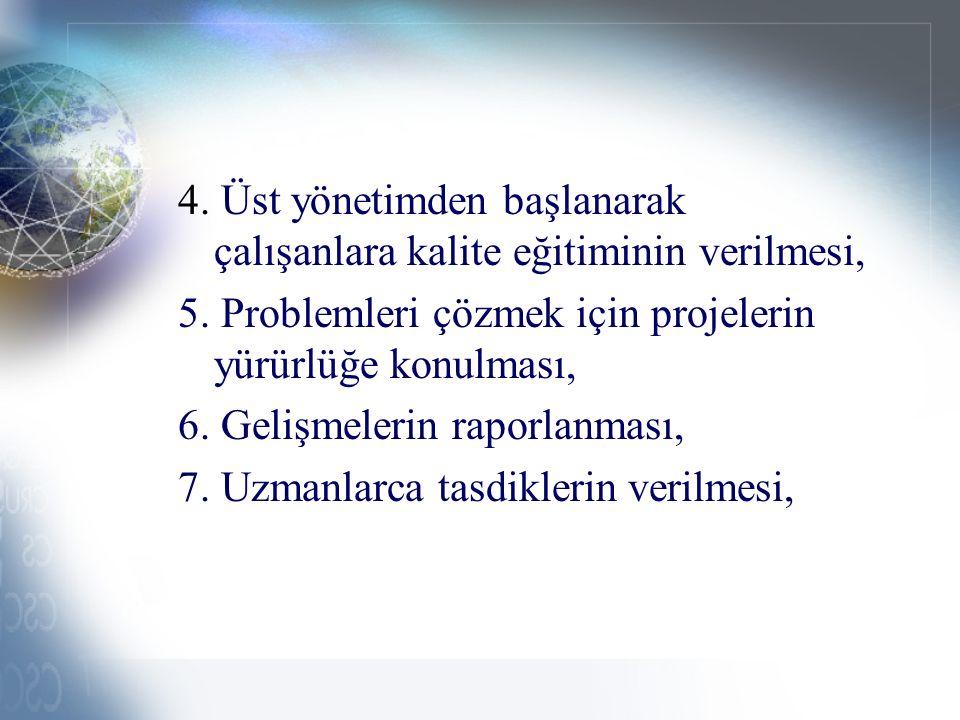 4. Üst yönetimden başlanarak çalışanlara kalite eğitiminin verilmesi, 5.