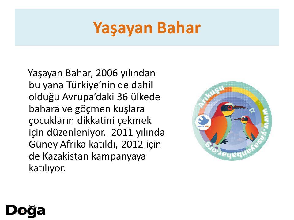 İlk baharda görülen ilk arı kuşu, ebabil, kırlangıç, leylek ve guguk kuşu kayıtlarının www.yasayanbahar.org adresine girilmesi ya da gözlem formunun doldurulmasıyla.