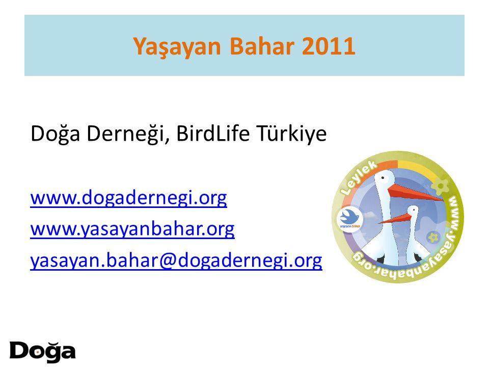 Yaşayan Bahar 2011 Doğa Derneği, BirdLife Türkiye www.dogadernegi.org www.yasayanbahar.org yasayan.bahar@dogadernegi.org