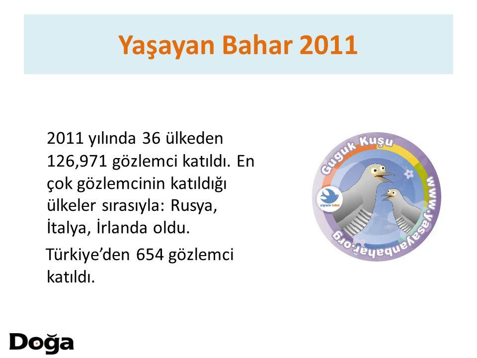 2011 yılında 36 ülkeden 126,971 gözlemci katıldı.
