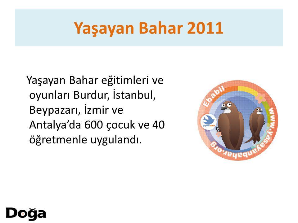 Yaşayan Bahar 2011 Yaşayan Bahar eğitimleri ve oyunları Burdur, İstanbul, Beypazarı, İzmir ve Antalya'da 600 çocuk ve 40 öğretmenle uygulandı.