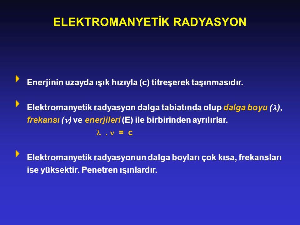ELEKTROMANYETİK RADYASYON  Enerjinin uzayda ışık hızıyla (c) titreşerek taşınmasıdır.  Elektromanyetik radyasyon dalga tabiatında olup dalga boyu (