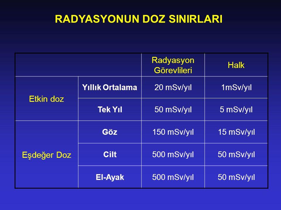 Radyasyon Görevlileri Halk Etkin doz Yıllık Ortalama20 mSv/yıl1mSv/yıl Tek Yıl50 mSv/yıl5 mSv/yıl Eşdeğer Doz Göz150 mSv/yıl15 mSv/yıl Cilt500 mSv/yıl