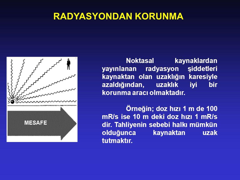 RADYASYONDAN KORUNMA Noktasal kaynaklardan yayınlanan radyasyon şiddetleri kaynaktan olan uzaklığın karesiyle azaldığından, uzaklık iyi bir korunma ar