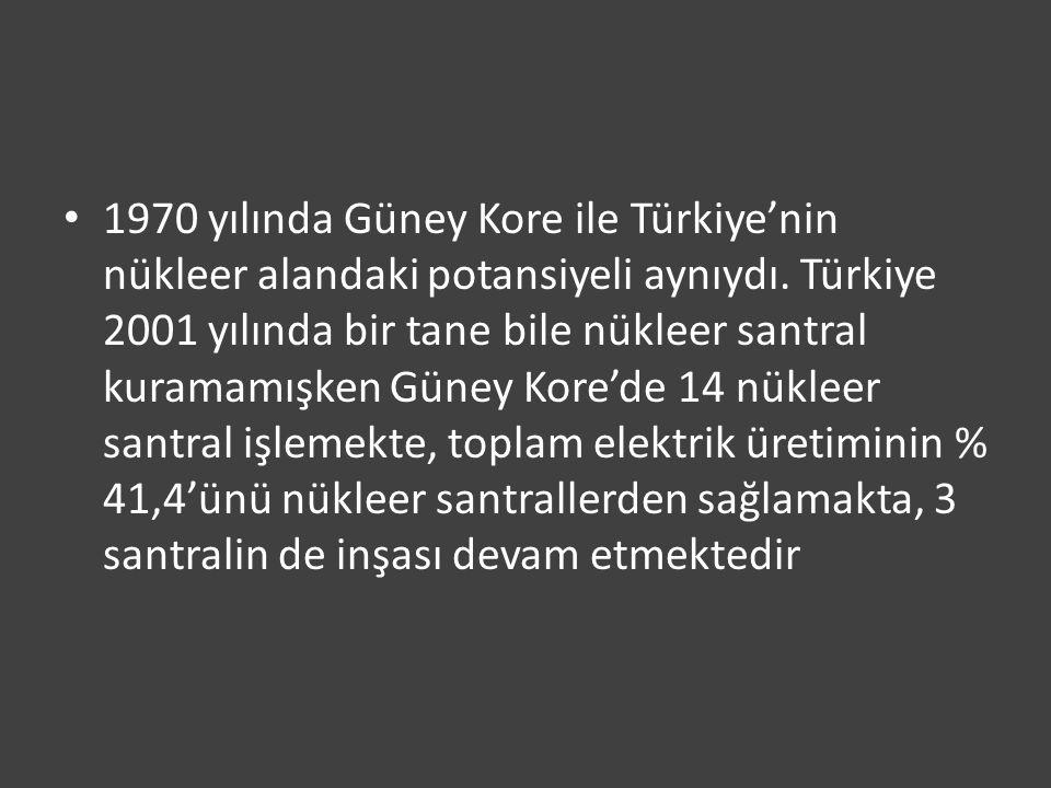 1970 yılında Güney Kore ile Türkiye'nin nükleer alandaki potansiyeli aynıydı.
