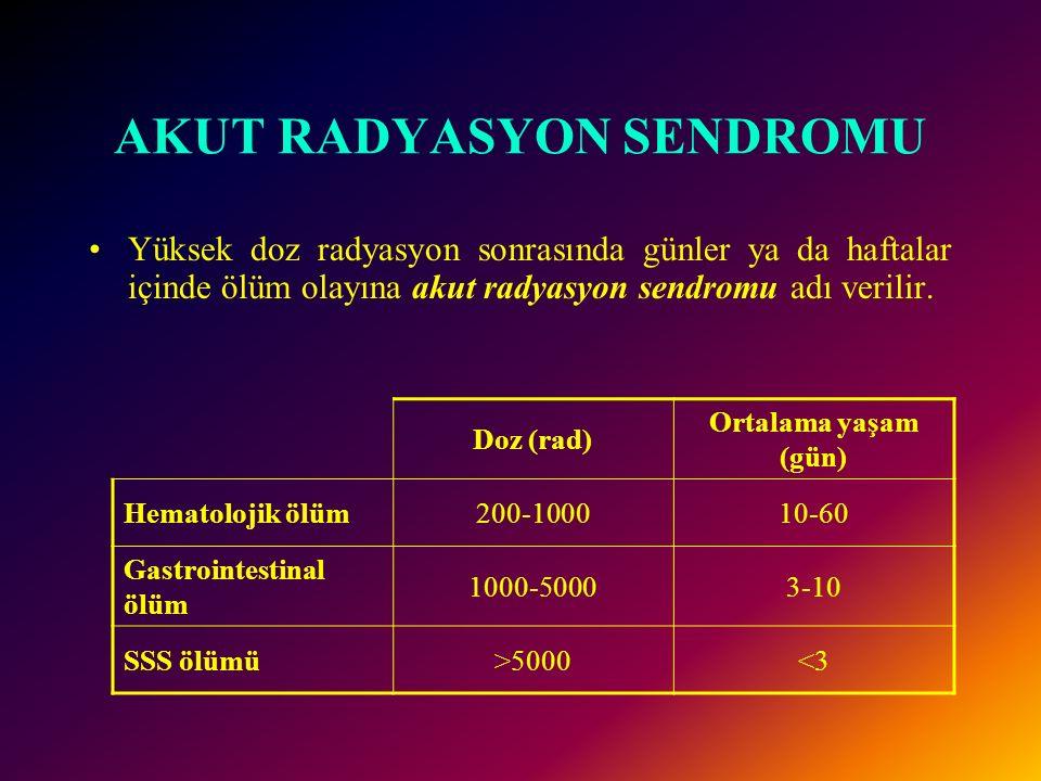 Prodromal Sendrom Vücuda 100 rad ve üzerinde radyasyon verildiğinde, bulantı, kusma, ishal ve lökosit (akyuvar) sayısında azalma şeklinde görülen tabl