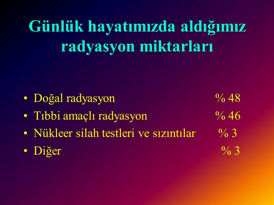 TAEK görevleri Türkiye de nükleer teknoloji ile ilgili yetkili kurum  Araştırma  Düzenleme  Denetim